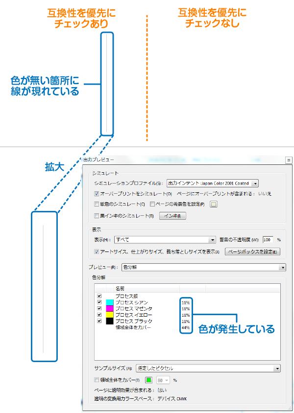 PDFを確認